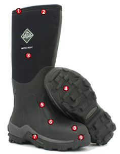 Muck Boots Arctic Sport | Arctic Muck Boots | Gearcor
